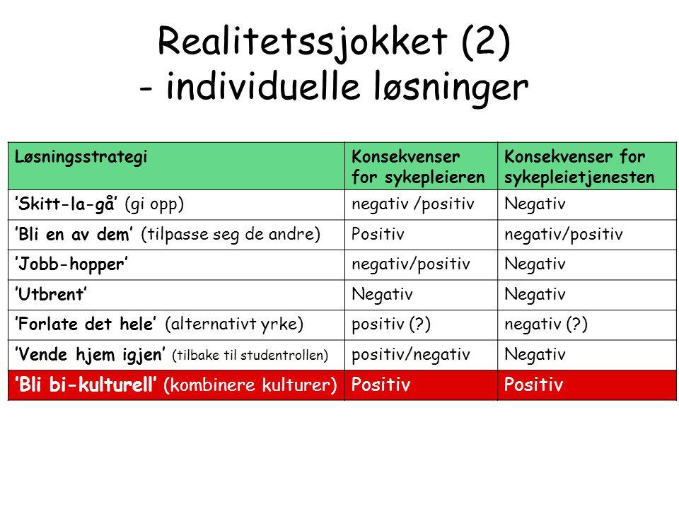 Realitetssjokket (2) - individuelle løsninger