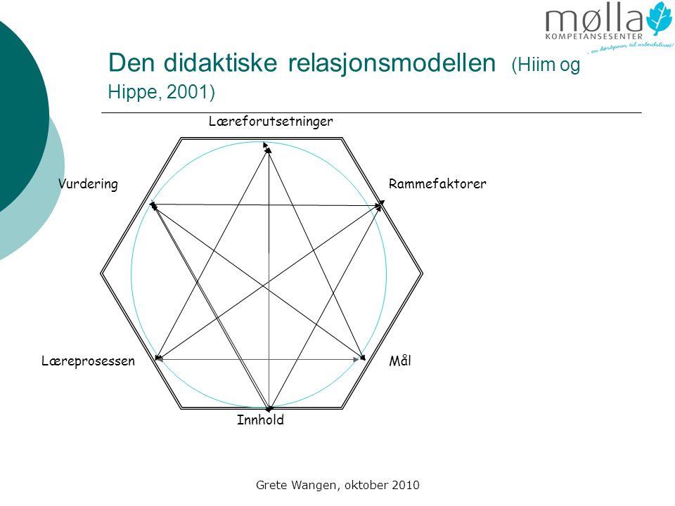 Den didaktiske relasjonsmodellen (Hiim og Hippe, 2001)