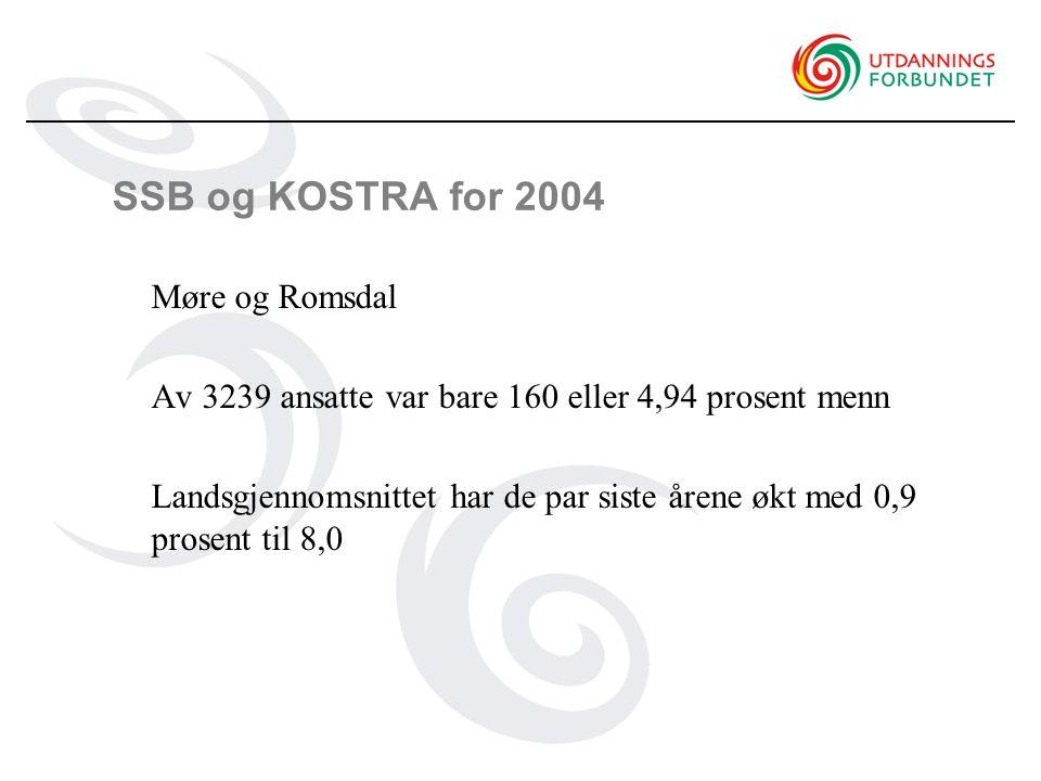 SSB og KOSTRA for 2004 Møre og Romsdal