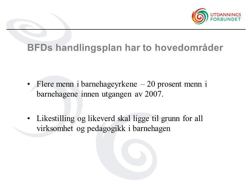 BFDs handlingsplan har to hovedområder