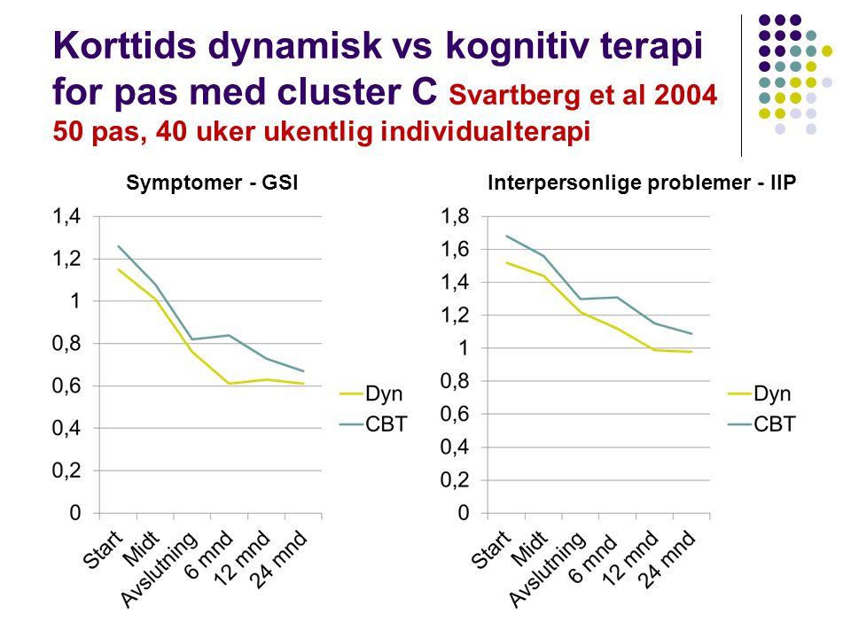 Korttids dynamisk vs kognitiv terapi for pas med cluster C Svartberg et al 2004 50 pas, 40 uker ukentlig individualterapi