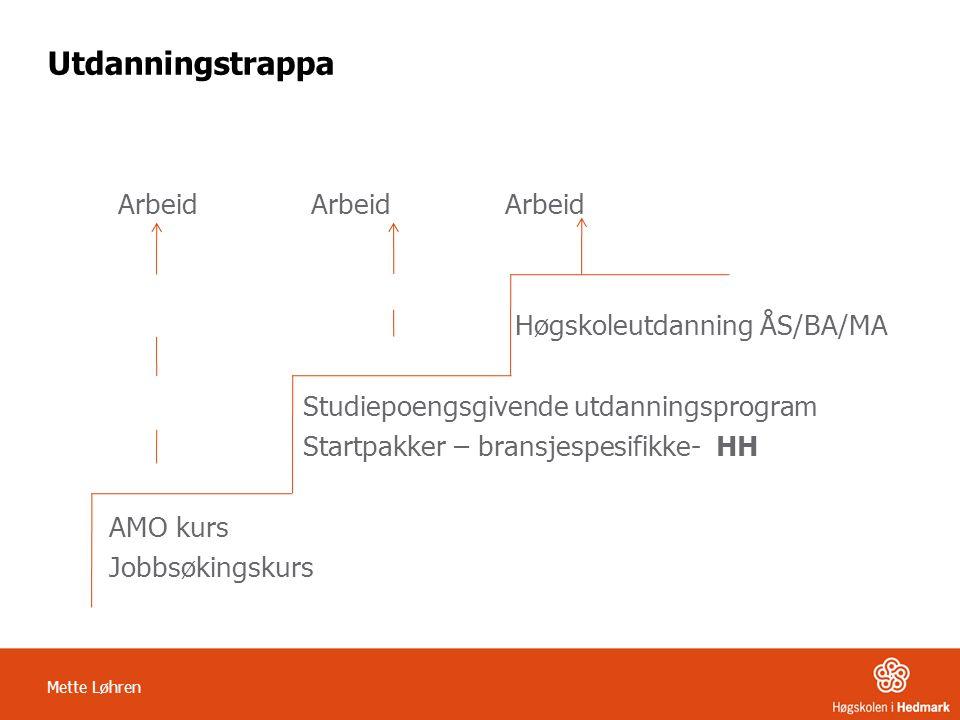Utdanningstrappa Arbeid Arbeid Arbeid Høgskoleutdanning ÅS/BA/MA