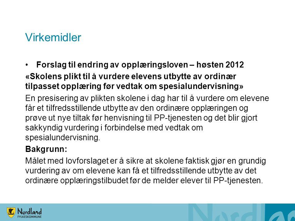 Virkemidler Forslag til endring av opplæringsloven – høsten 2012