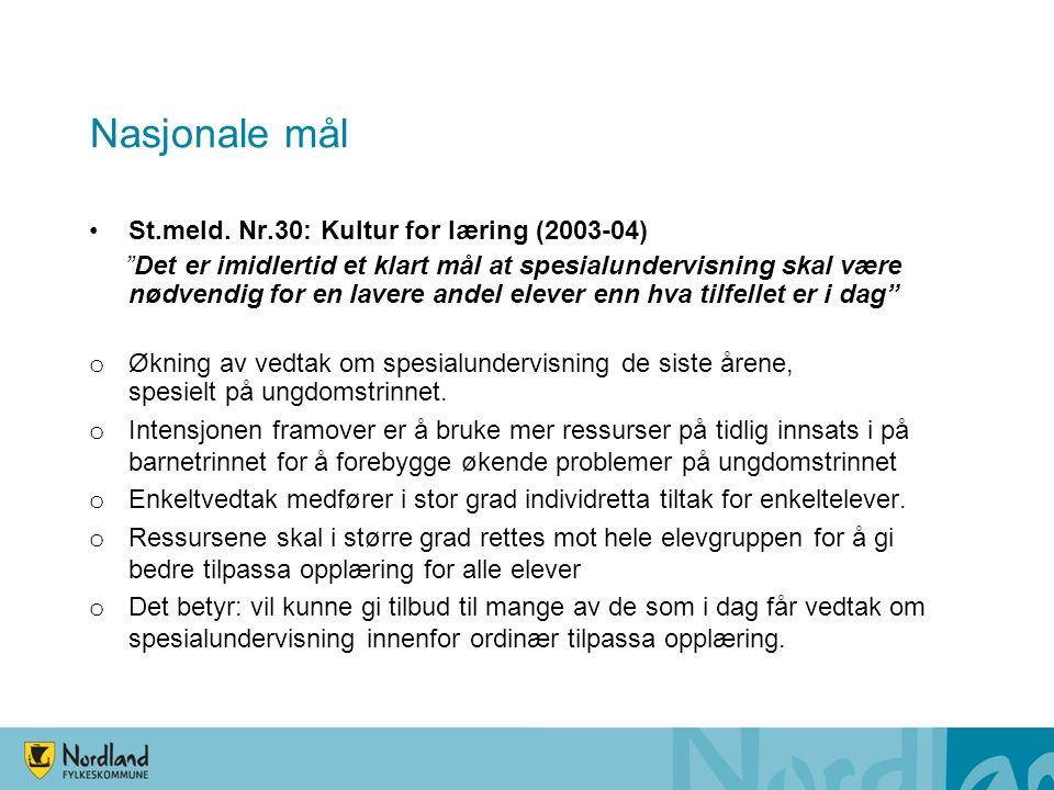 Nasjonale mål St.meld. Nr.30: Kultur for læring (2003-04)