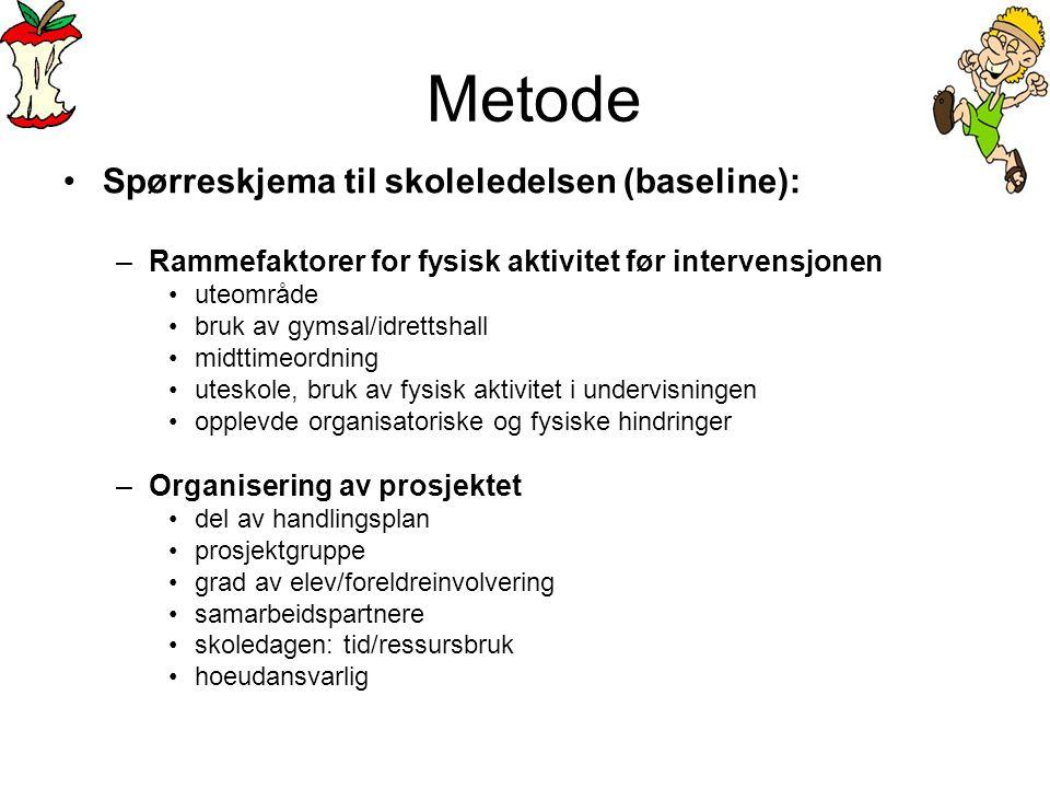 Metode Spørreskjema til skoleledelsen (baseline):