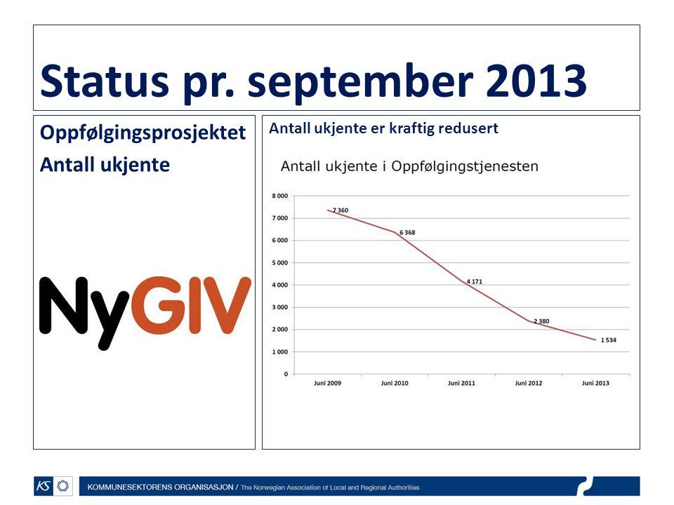 Status pr. september 2013 Oppfølgingsprosjektet Antall ukjente