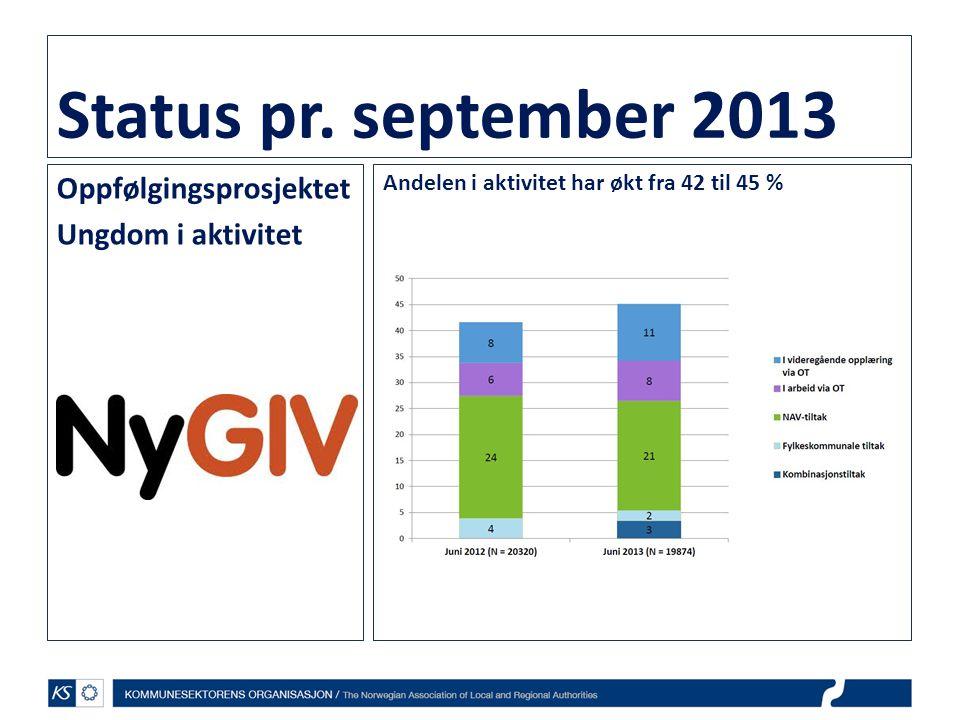 Status pr. september 2013 Oppfølgingsprosjektet Ungdom i aktivitet