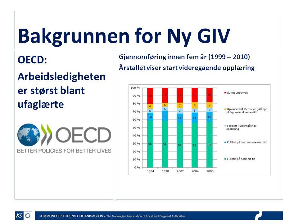 Bakgrunnen for Ny GIV OECD: