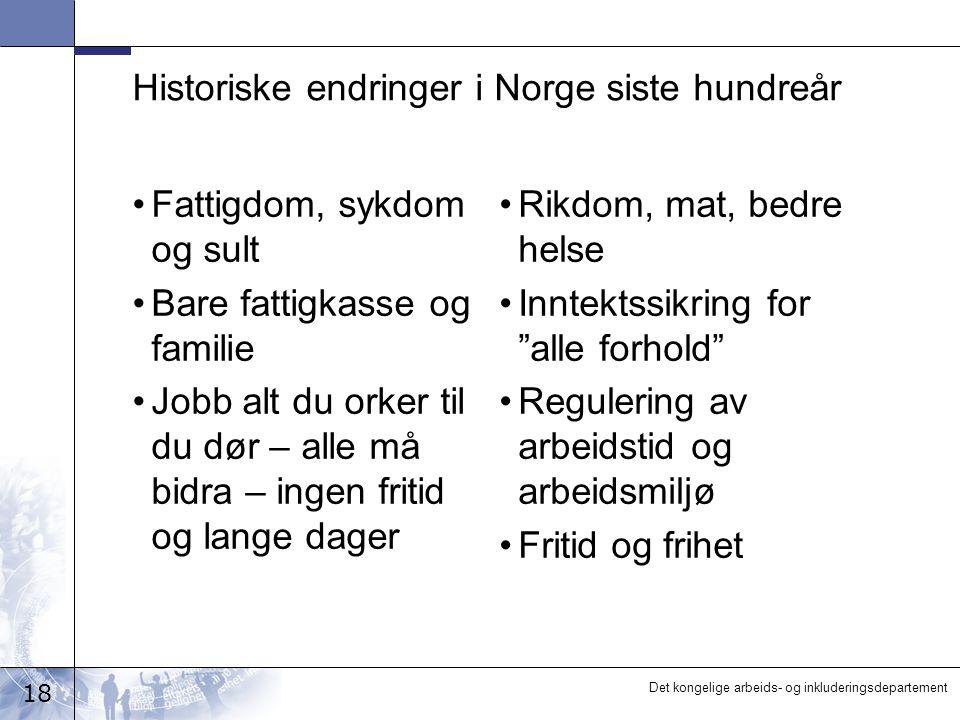 Historiske endringer i Norge siste hundreår