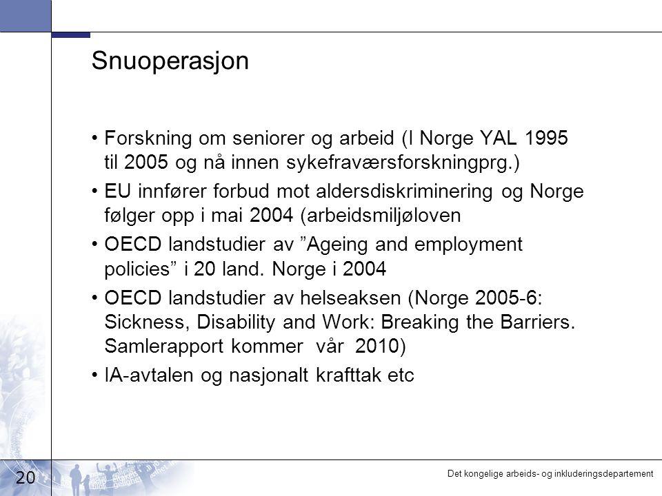 Snuoperasjon Forskning om seniorer og arbeid (I Norge YAL 1995 til 2005 og nå innen sykefraværsforskningprg.)