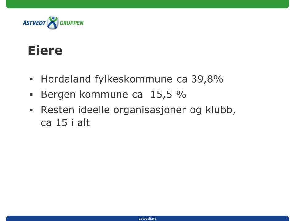 Eiere Hordaland fylkeskommune ca 39,8% Bergen kommune ca 15,5 %