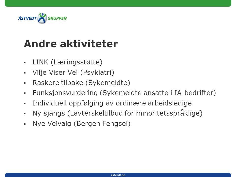 Andre aktiviteter LINK (Læringsstøtte) Vilje Viser Vei (Psykiatri)