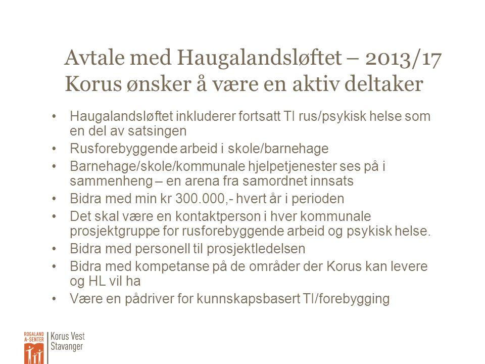 Avtale med Haugalandsløftet – 2013/17 Korus ønsker å være en aktiv deltaker