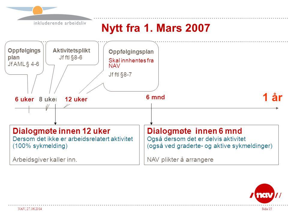 Nytt fra 1. Mars 2007 1 år Dialogmøte innen 12 uker