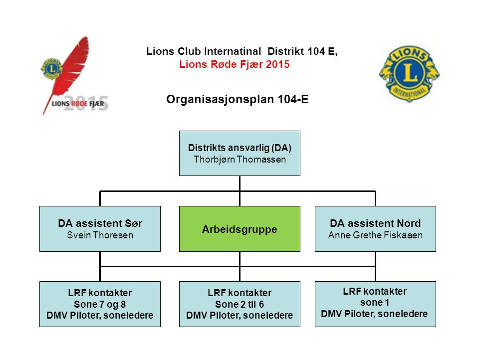 Organisasjonsplan 104-E Lions Club Internatinal Distrikt 104 E,