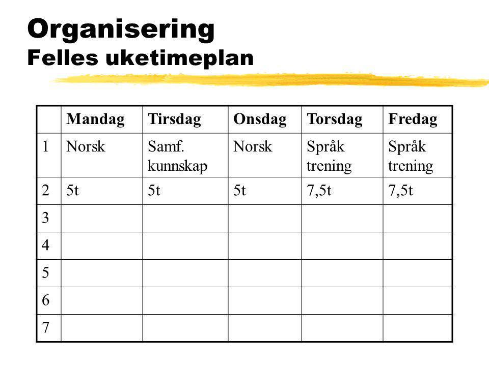 Organisering Felles uketimeplan
