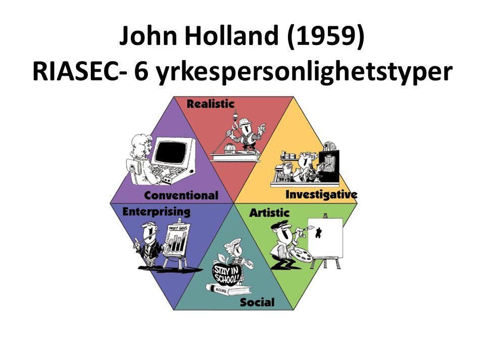 John Holland (1959) RIASEC- 6 yrkespersonlighetstyper