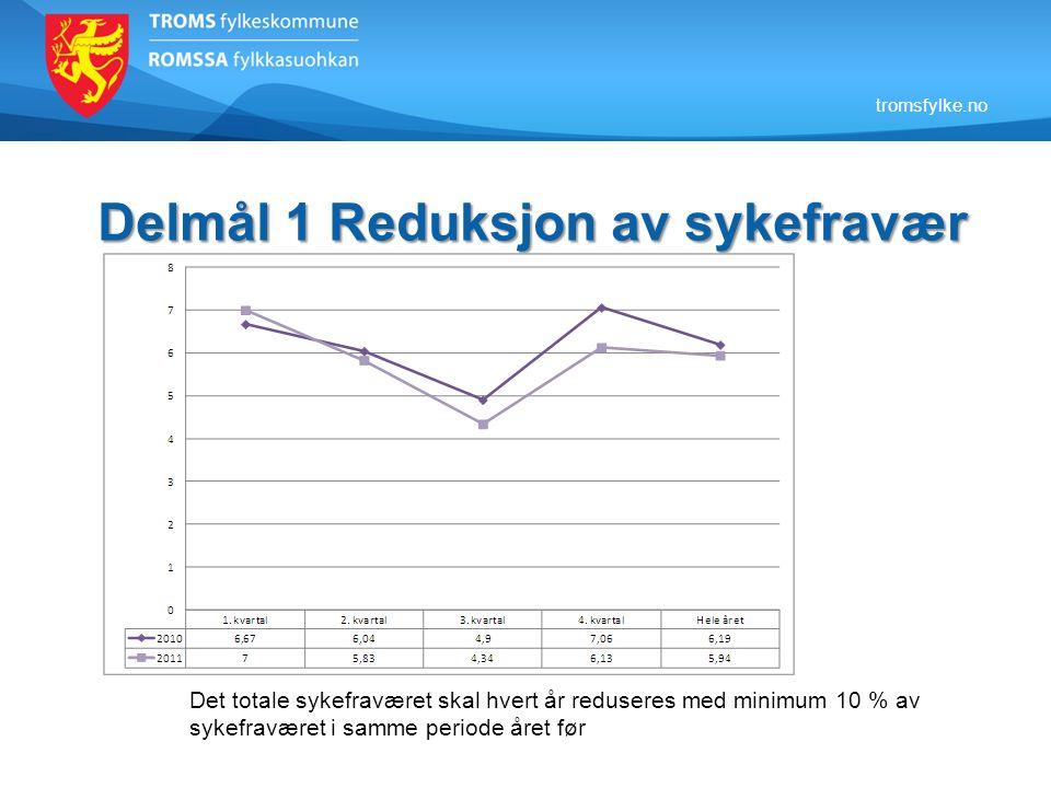 Delmål 1 Reduksjon av sykefravær