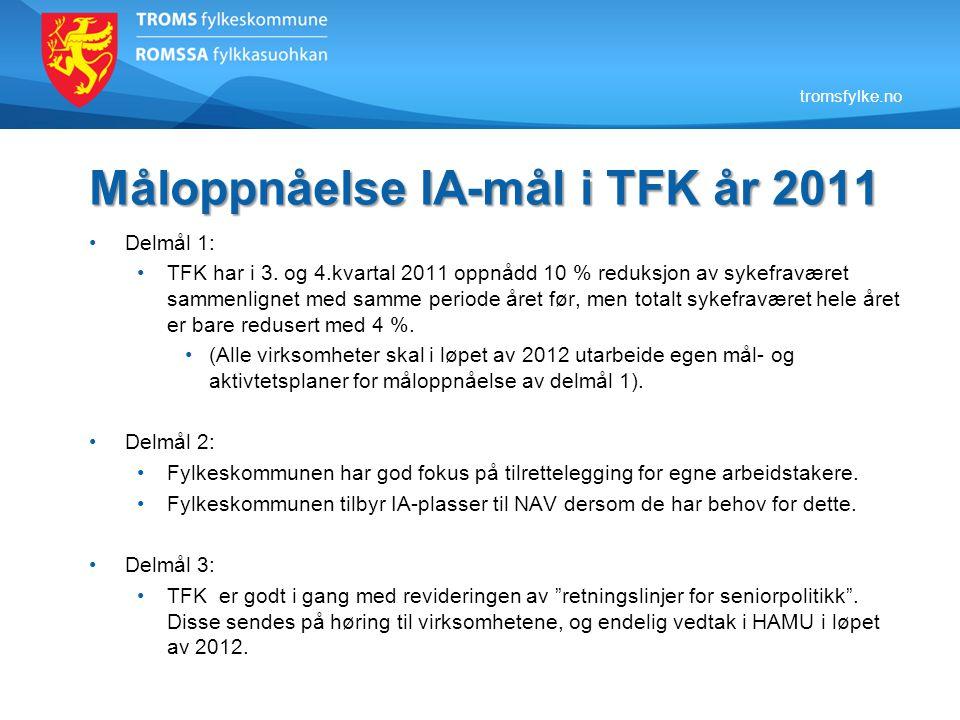 Måloppnåelse IA-mål i TFK år 2011