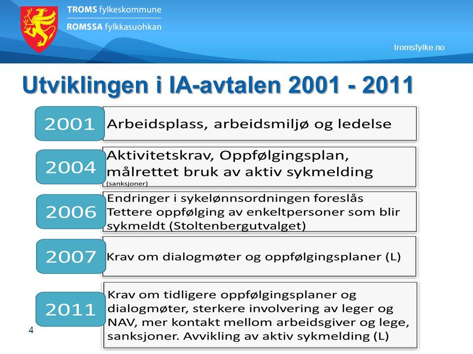 Utviklingen i IA-avtalen 2001 - 2011