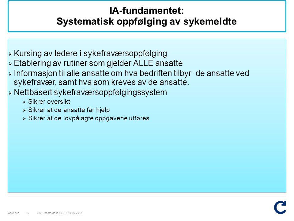 IA-fundamentet: Systematisk oppfølging av sykemeldte