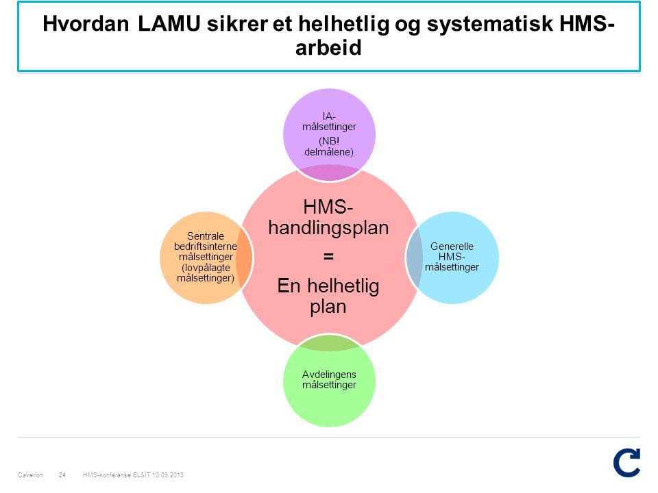 Hvordan LAMU sikrer et helhetlig og systematisk HMS-arbeid