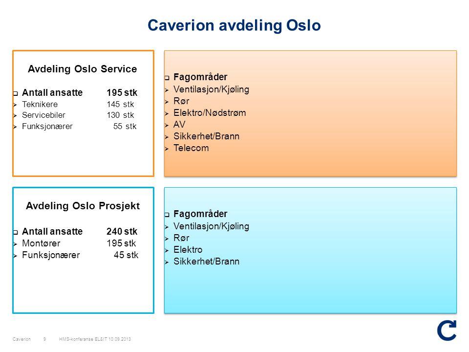 Caverion avdeling Oslo