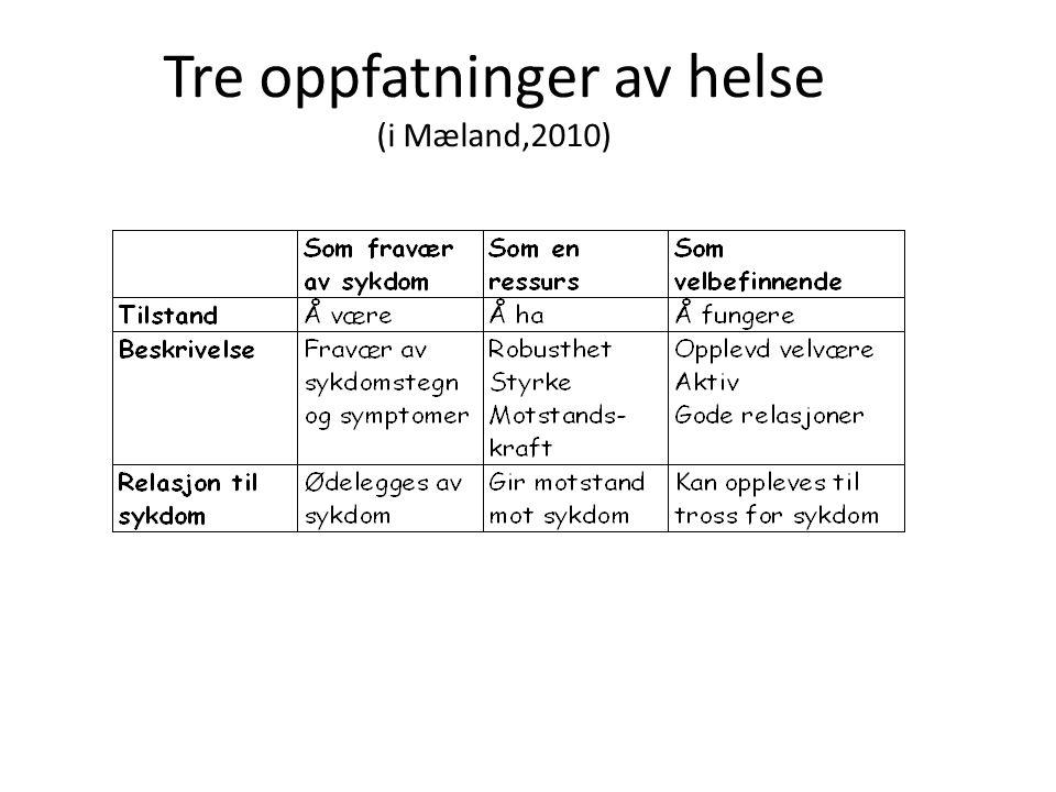 Tre oppfatninger av helse (i Mæland,2010)