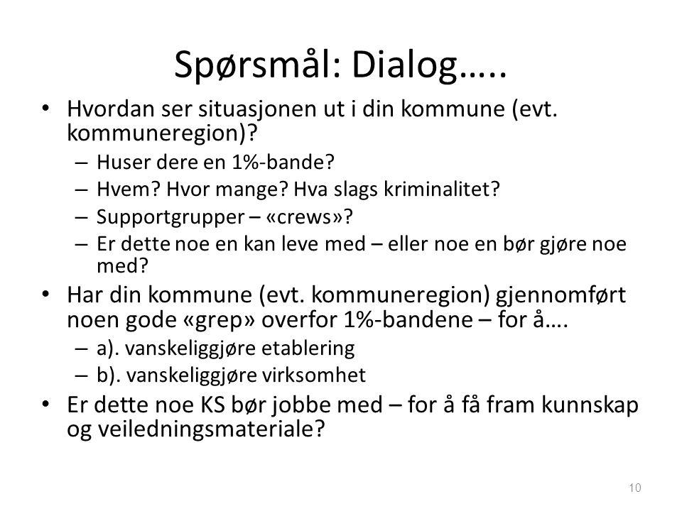Spørsmål: Dialog….. Hvordan ser situasjonen ut i din kommune (evt. kommuneregion) Huser dere en 1%-bande