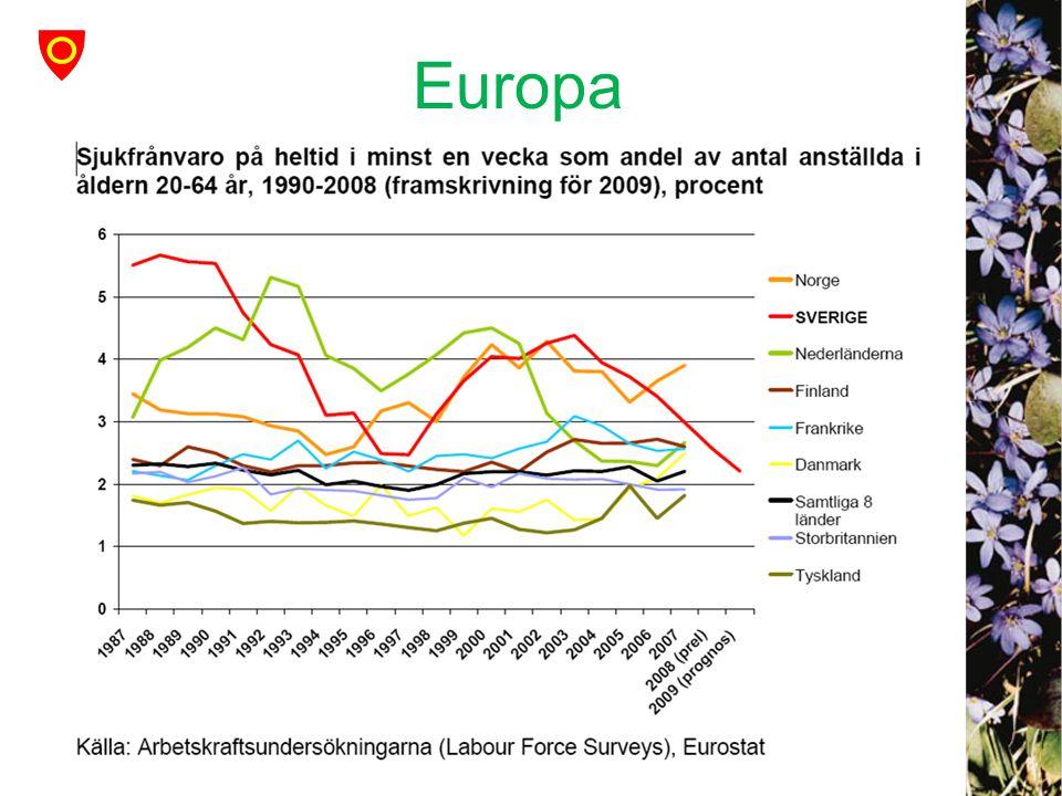 Europa Det er forskjeller og vi har ikke svar bare hypoteser men Norge stikker ut dette kan vi reflektere over hvorfor