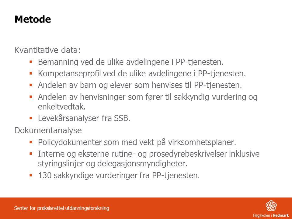 Metode Kvantitative data: Dokumentanalyse