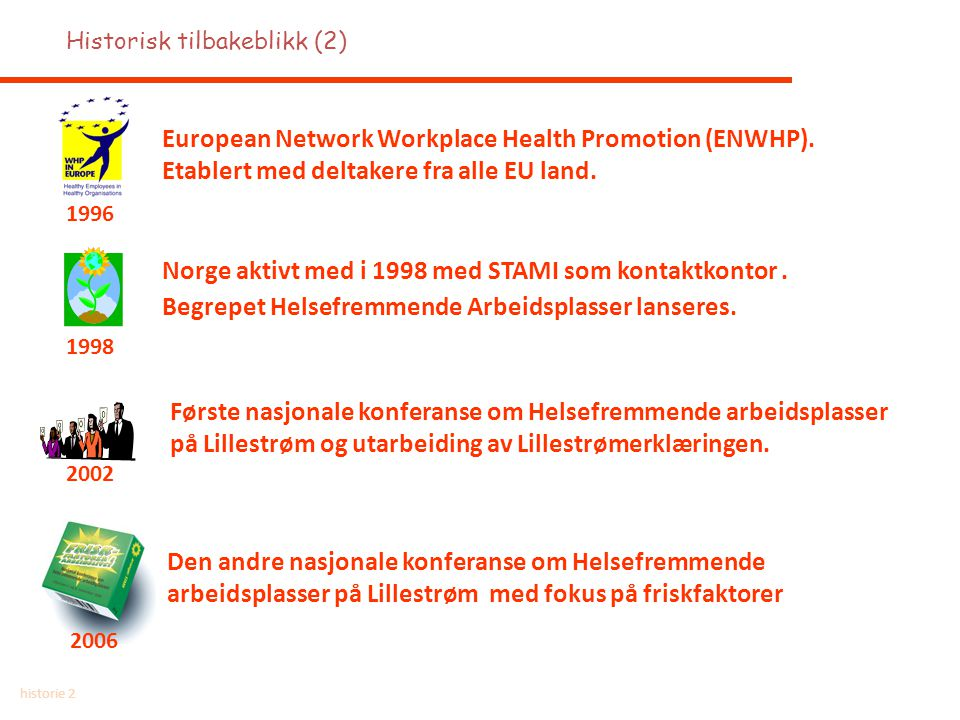 Norge aktivt med i 1998 med STAMI som kontaktkontor .