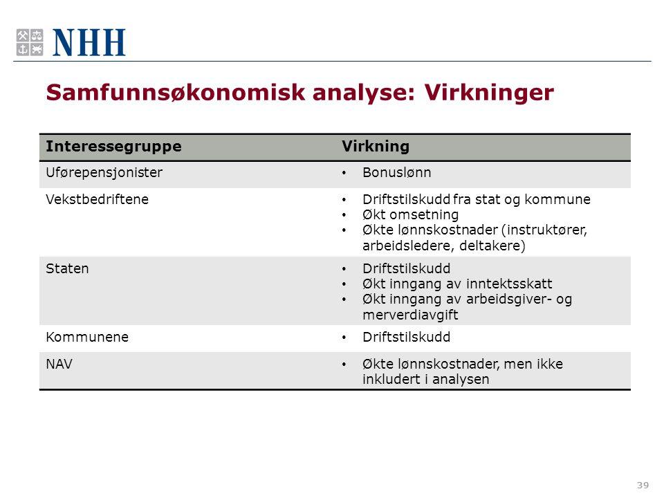 Samfunnsøkonomisk analyse: Virkninger