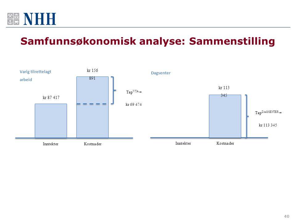 Samfunnsøkonomisk analyse: Sammenstilling