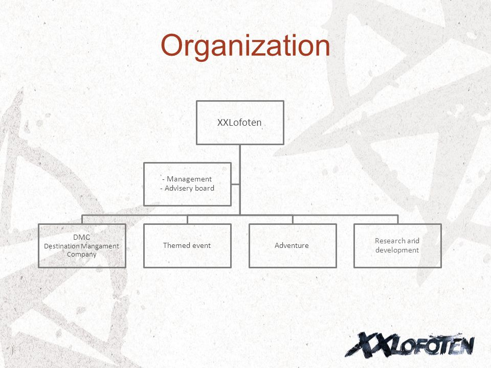 Organization XXLofoten DMC Destination Mangament Company Themed event