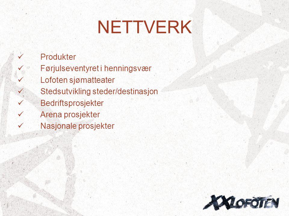 NETTVERK Produkter Førjulseventyret i henningsvær Lofoten sjømatteater