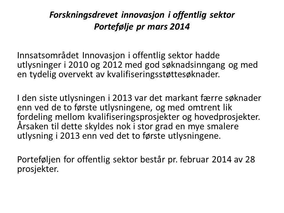 Forskningsdrevet innovasjon i offentlig sektor Portefølje pr mars 2014