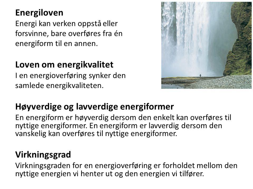 Loven om energikvalitet