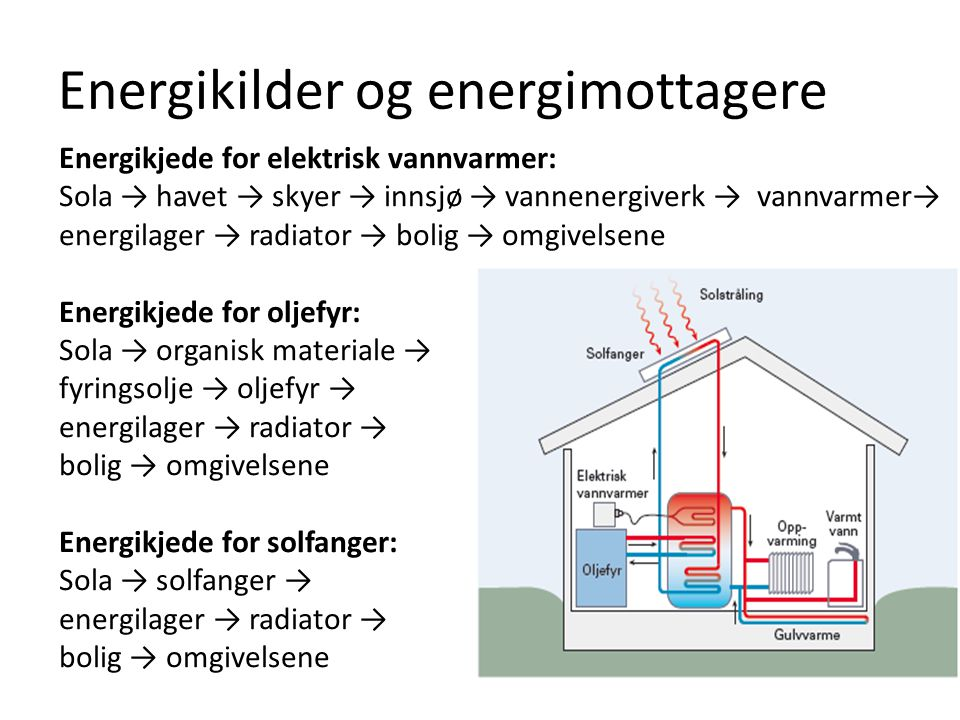 Energikilder og energimottagere