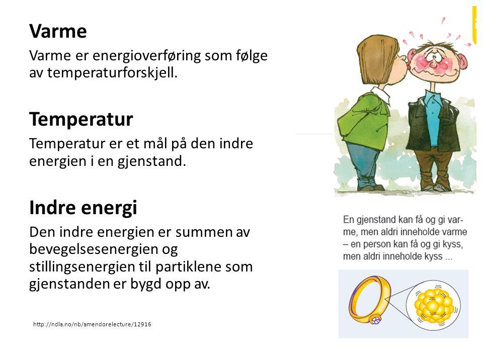 Varme Temperatur Indre energi