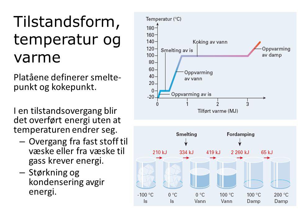 Tilstandsform, temperatur og varme
