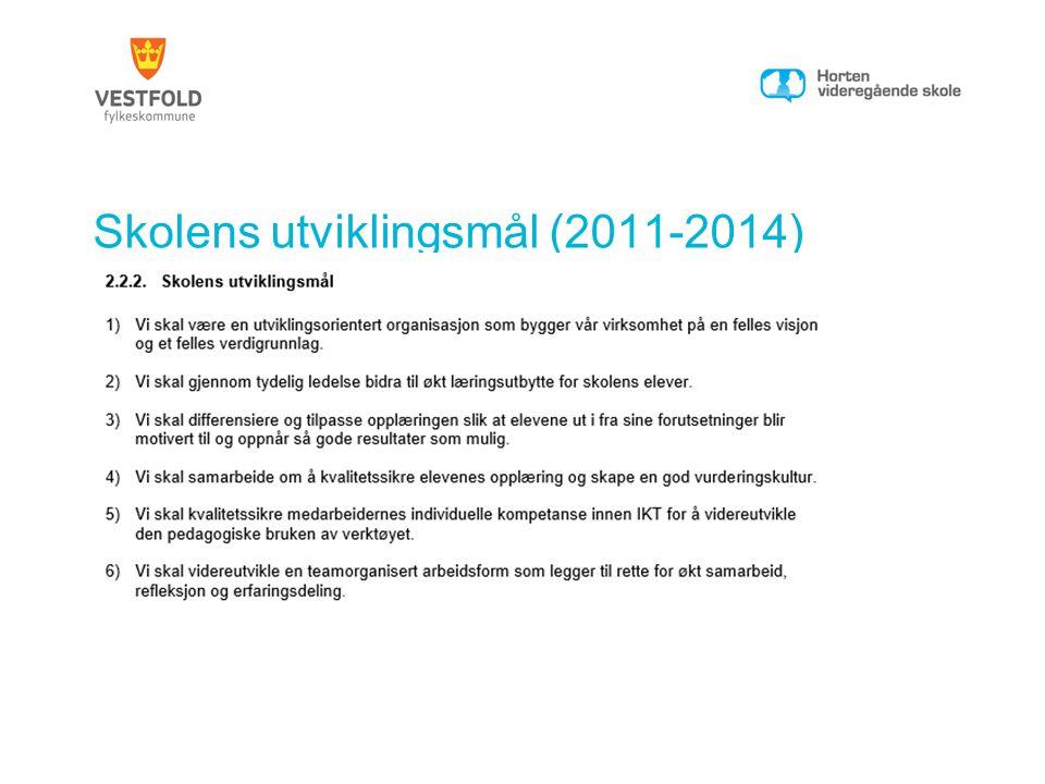Skolens utviklingsmål (2011-2014)