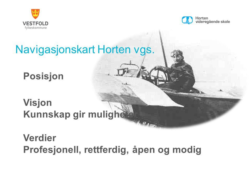Navigasjonskart Horten vgs.