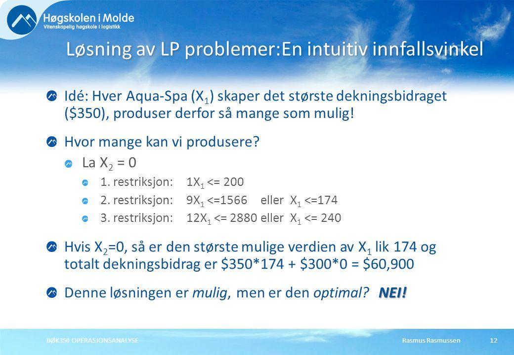 Løsning av LP problemer:En intuitiv innfallsvinkel
