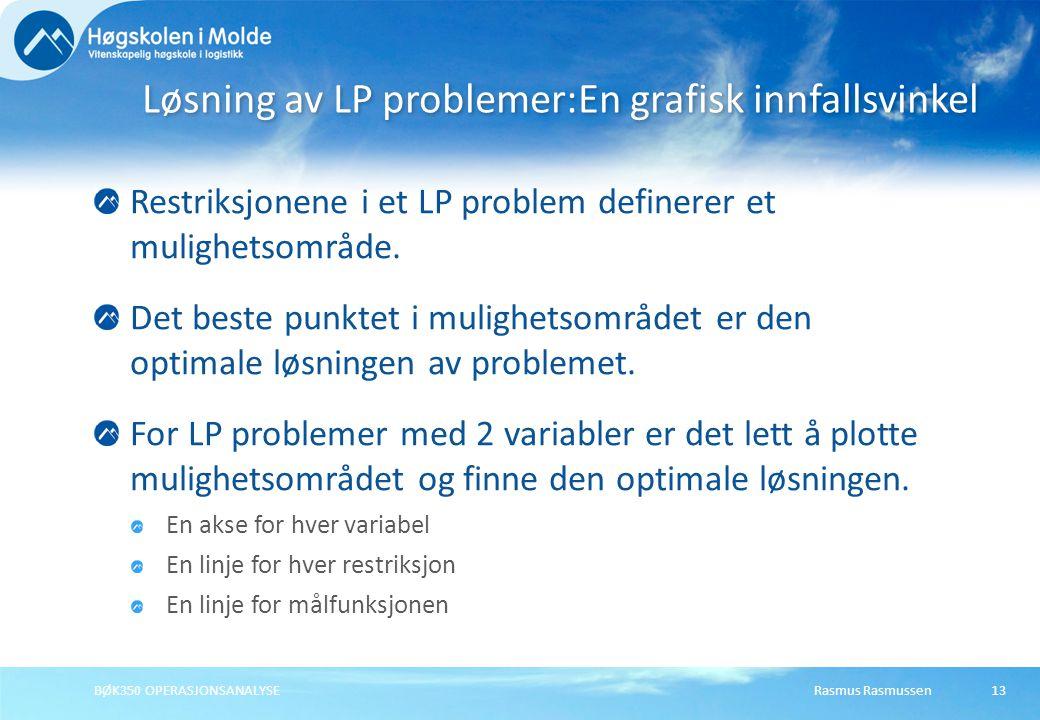 Løsning av LP problemer:En grafisk innfallsvinkel