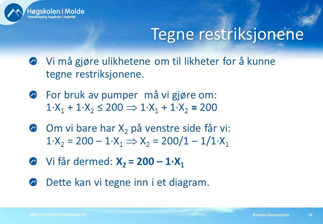 Tegne restriksjonene Vi må gjøre ulikhetene om til likheter for å kunne tegne restriksjonene.