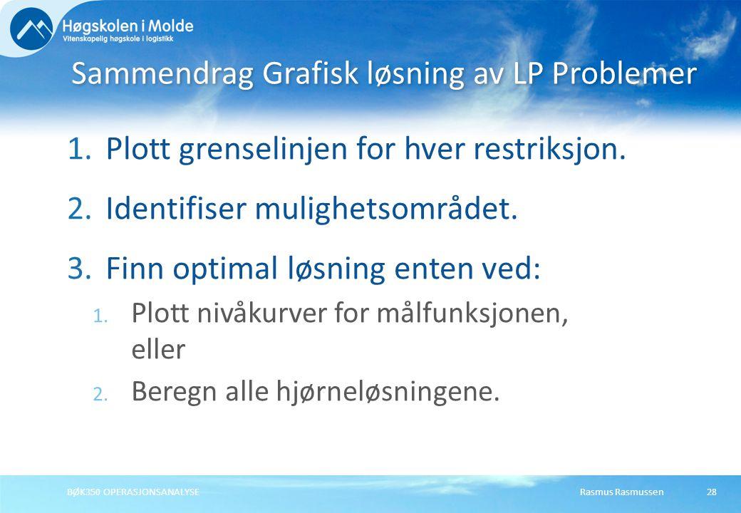 Sammendrag Grafisk løsning av LP Problemer