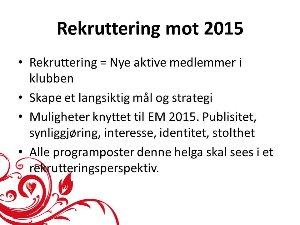 Rekruttering mot 2015 Rekruttering = Nye aktive medlemmer i klubben