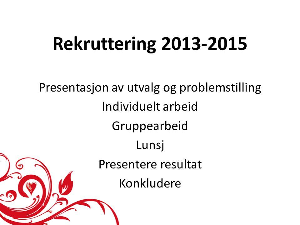 Rekruttering 2013-2015 Presentasjon av utvalg og problemstilling Individuelt arbeid Gruppearbeid Lunsj Presentere resultat Konkludere
