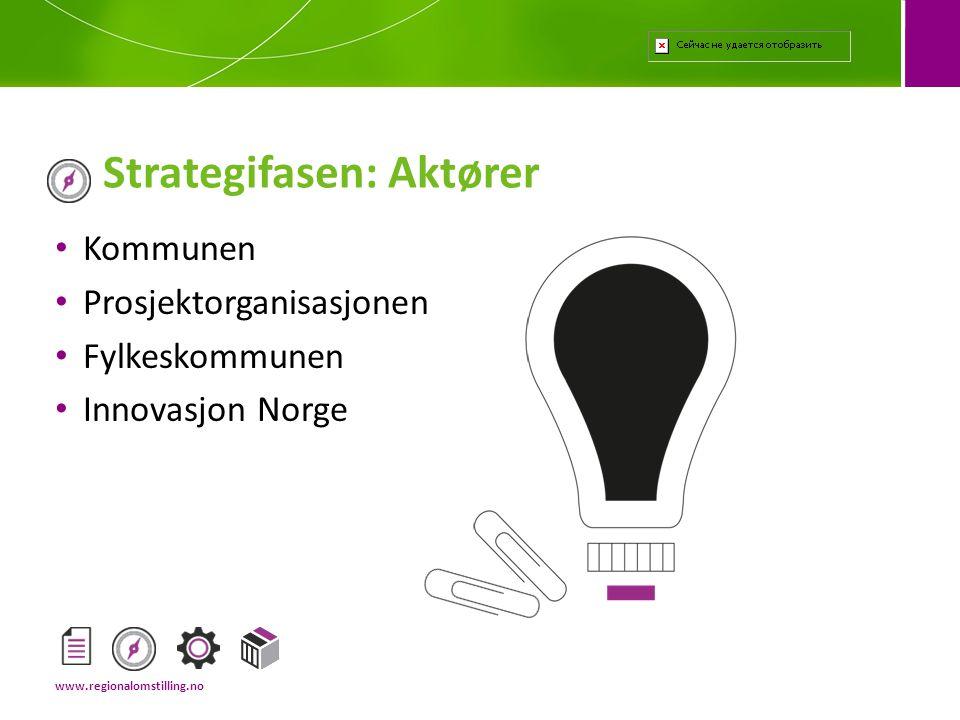 Strategifasen: Aktører